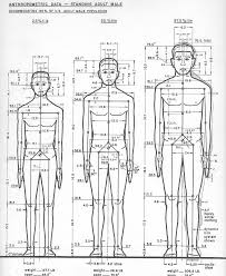 Anthropometrics is the science ergonomists use in design for FUNCTION & FORM